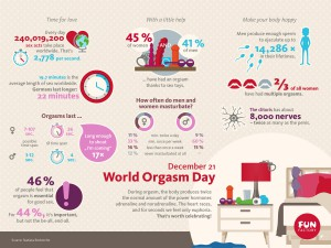 FUN_FACTORY_World_Orgasm_Day_12_2015_EN